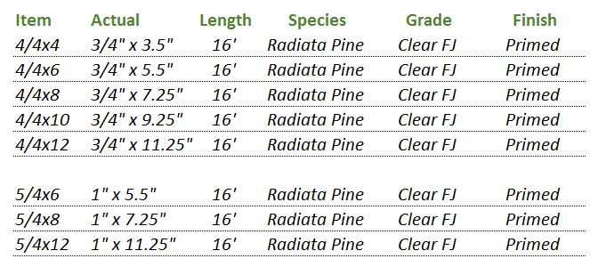 Primed clear finger jointed radiata pine